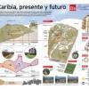 Ciudades Socialistas: Ciudad Caribia
